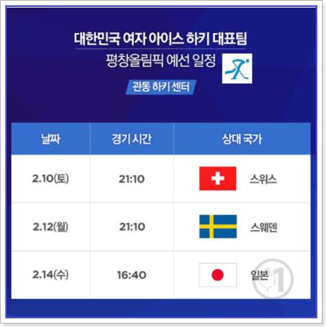 2018평창동계올림픽 대한민국 여자 아이스하키 대표팀 예선일정